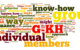 Group Know-How